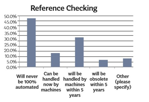 i robot reaction paper